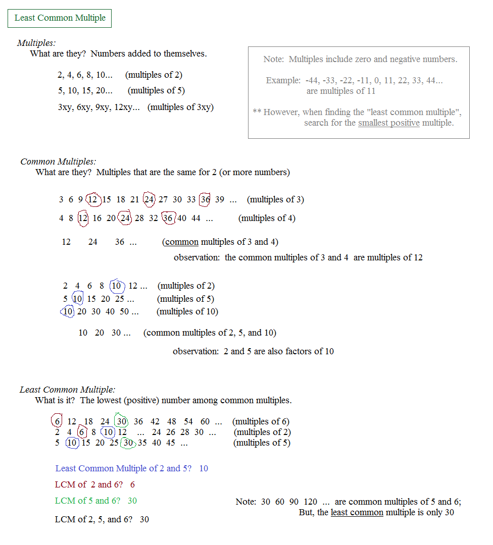 Math Plane Greatest Common Factor GCF LEAST COMMON MULTIPLE – Least Common Multiple Worksheets