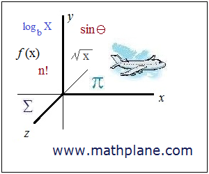 mathplane rectangle