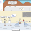 mathplane weekly webcomic 77 math mixer in ancient greece