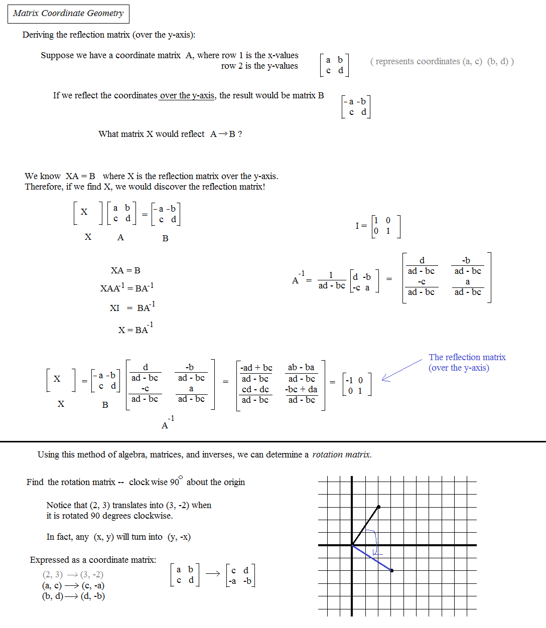 reflection math worksheet pdf 1000 images about transformations on pinterest types of. Black Bedroom Furniture Sets. Home Design Ideas