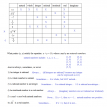 number definitions quiz solutions