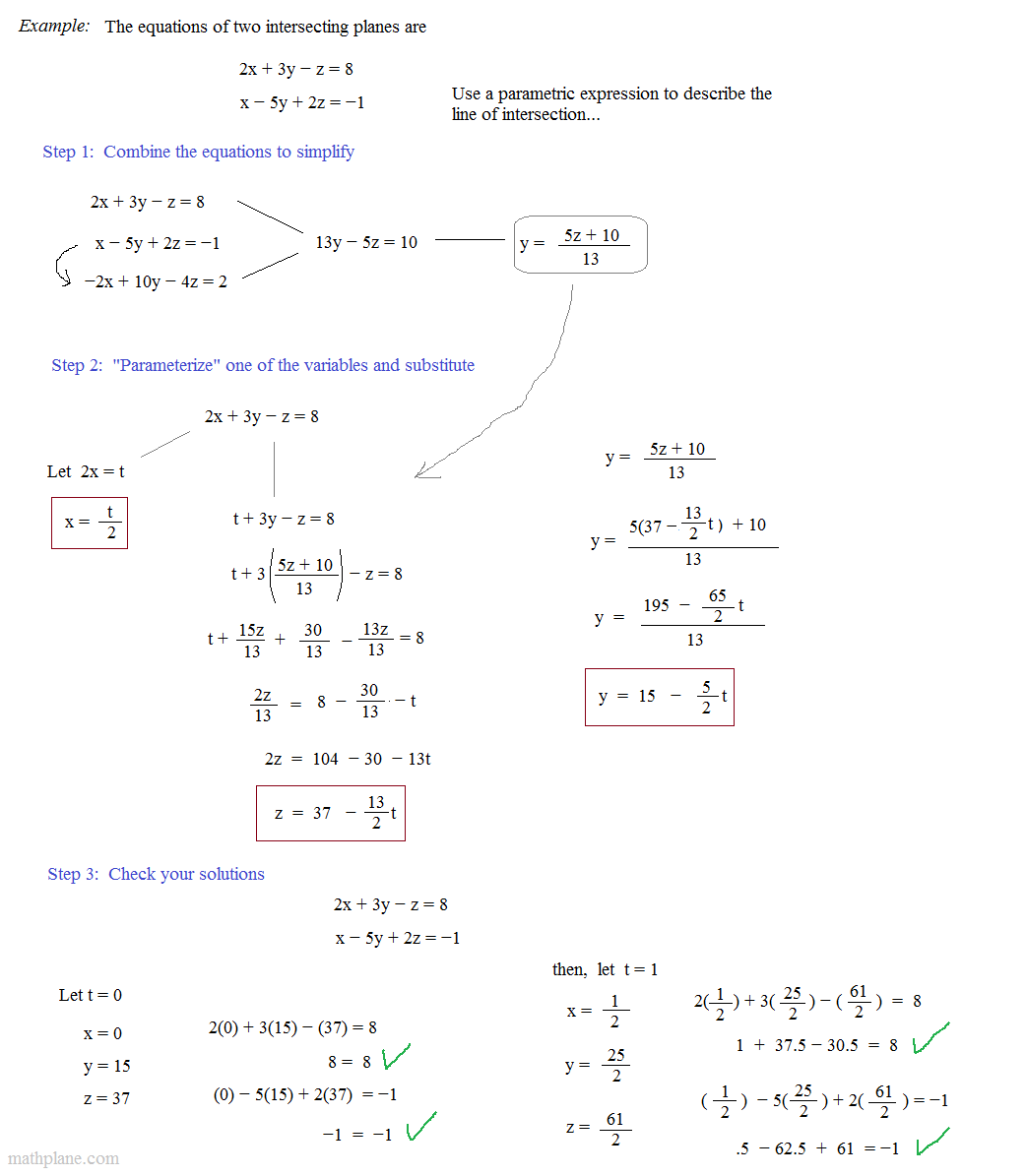 Math Plane Parametric Equations – Parametric Equations Worksheet