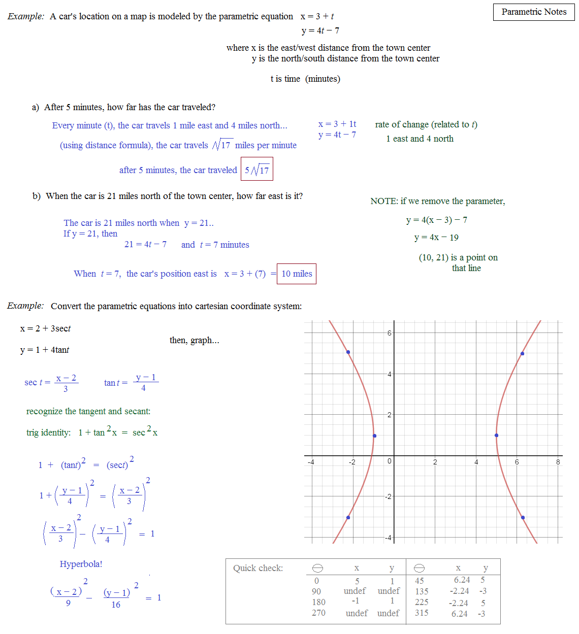 Worksheets Parametric Equations Worksheet math plane parametric equations and planes word problem conic