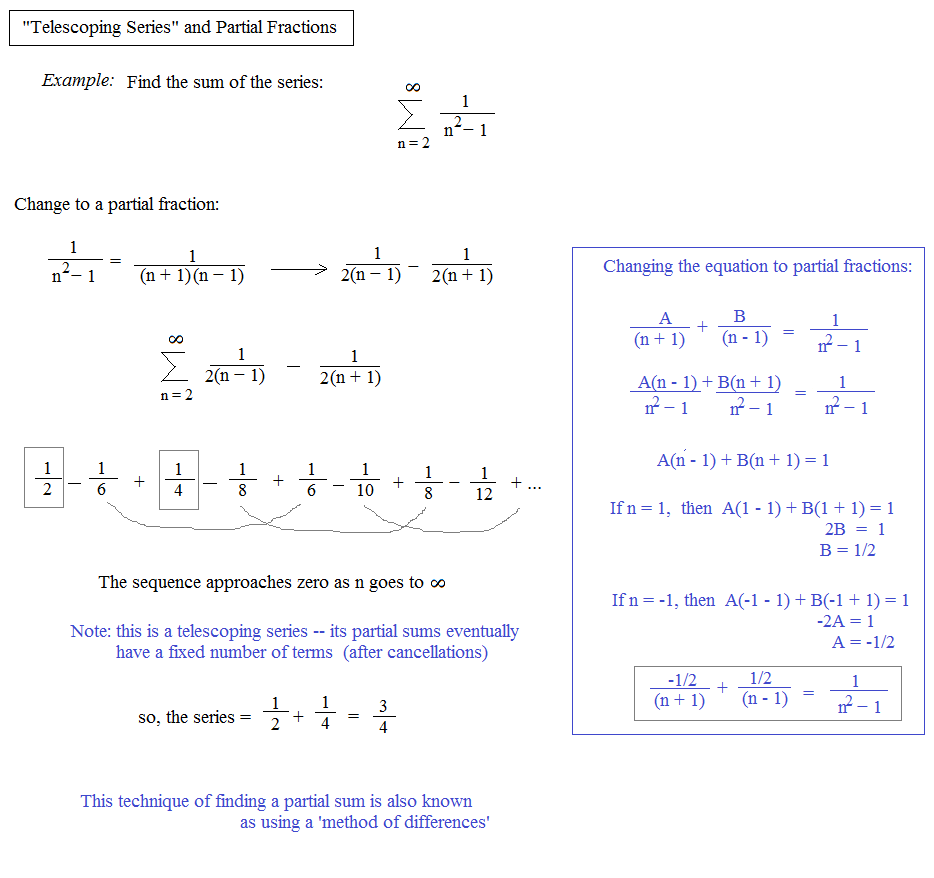 math worksheet : math plane  partial fractions : Partial Fractions Worksheet
