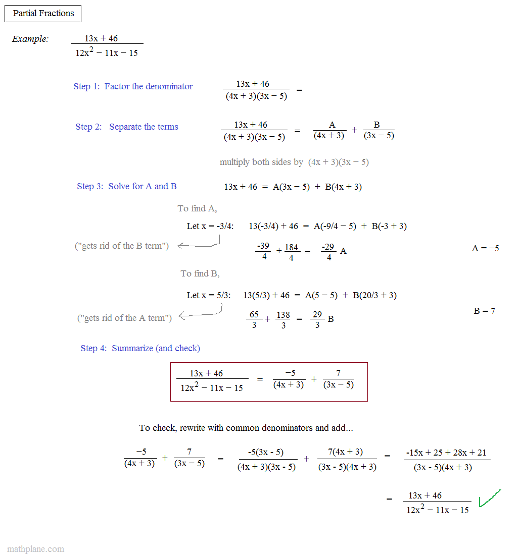 Math Plane Partial Fractions – Partial Fractions Worksheet