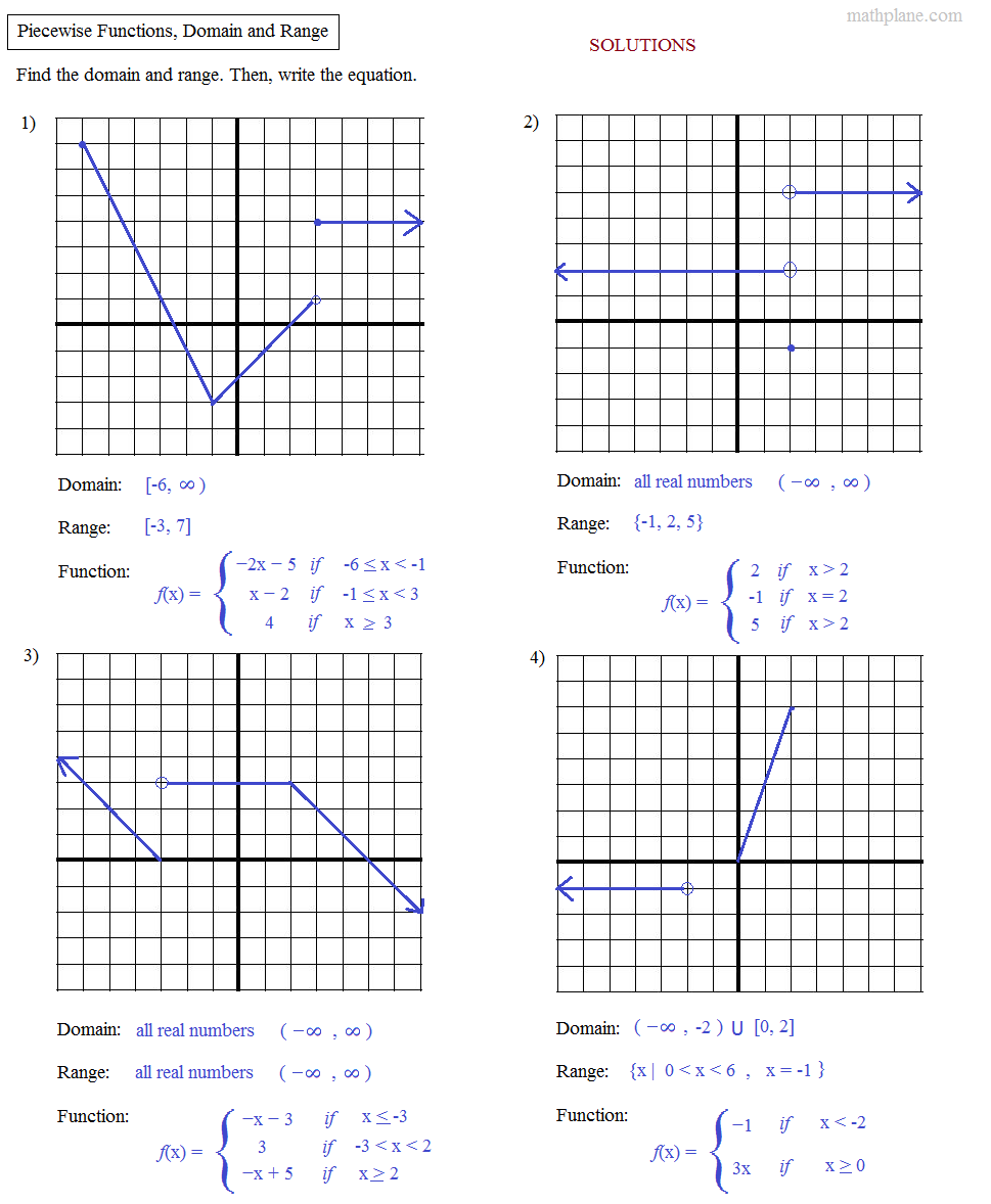 Printables Linear Functions Worksheet Algebra 2 graphing piecewise functions worksheet precommunity printables worksheets math plane algebra review 2 domain and range solutions