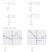 piecewise functions quiz