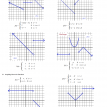 piecewise functions quiz 2 solutions
