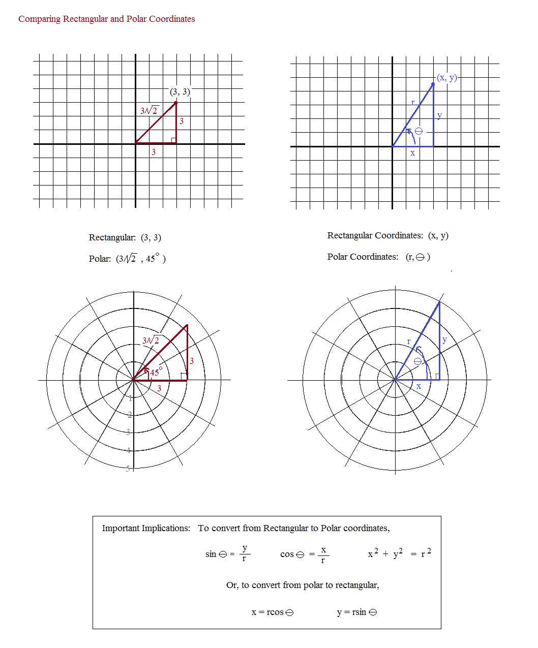 Uncategorized Polar Coordinates Worksheet polar coordinates worksheet worksheets reviewrevitol free collection of sharebrowse sharebrowse