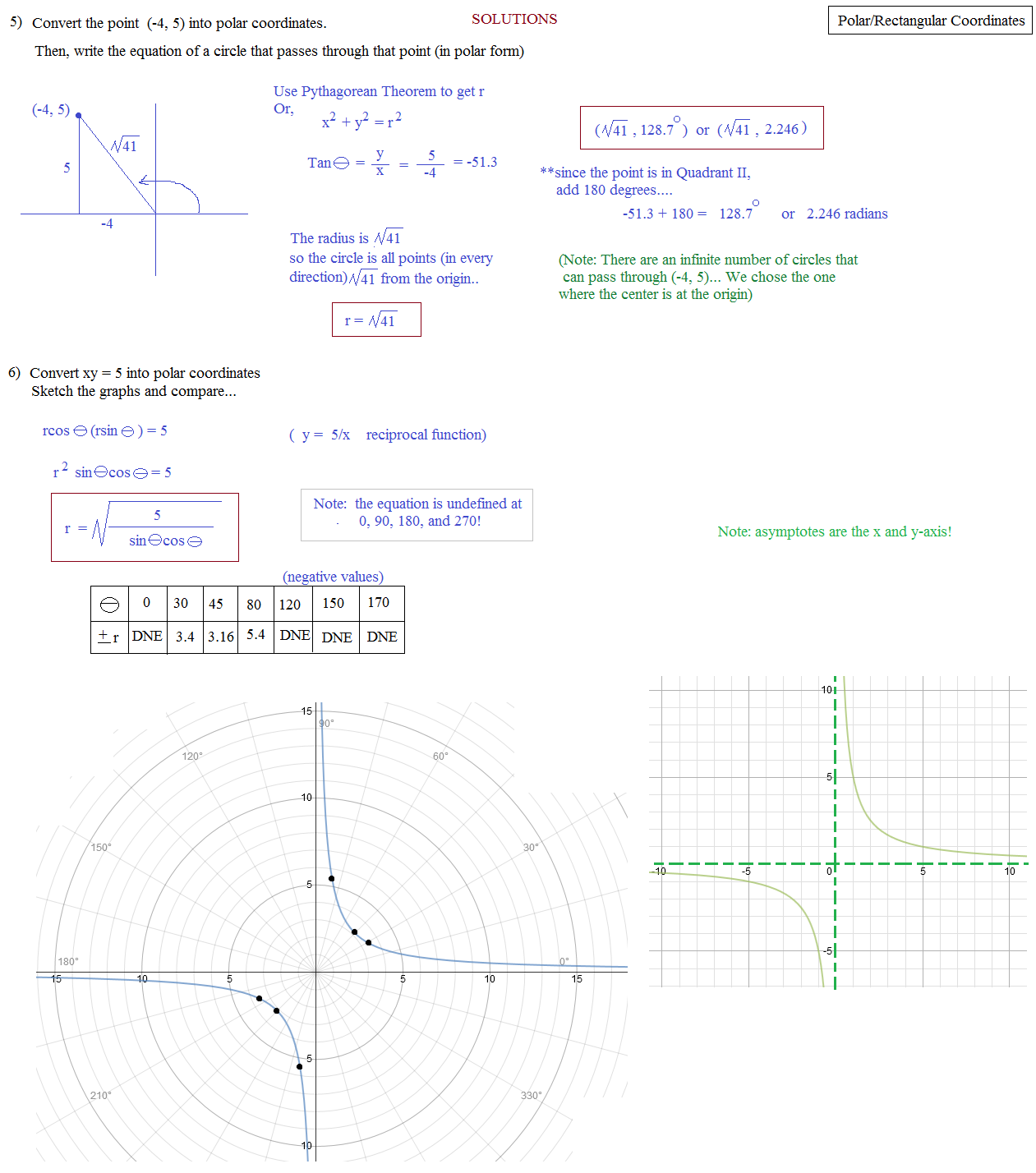 worksheet Equations Of Circles Worksheet equation of a circle in plane polar coordinates talkchannels worksheet joindesignseattle