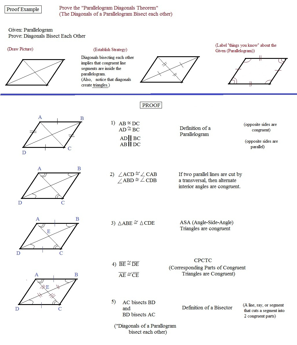 Math Plane Postulates and Proof Examples – Algebraic Proofs Worksheet with Answers