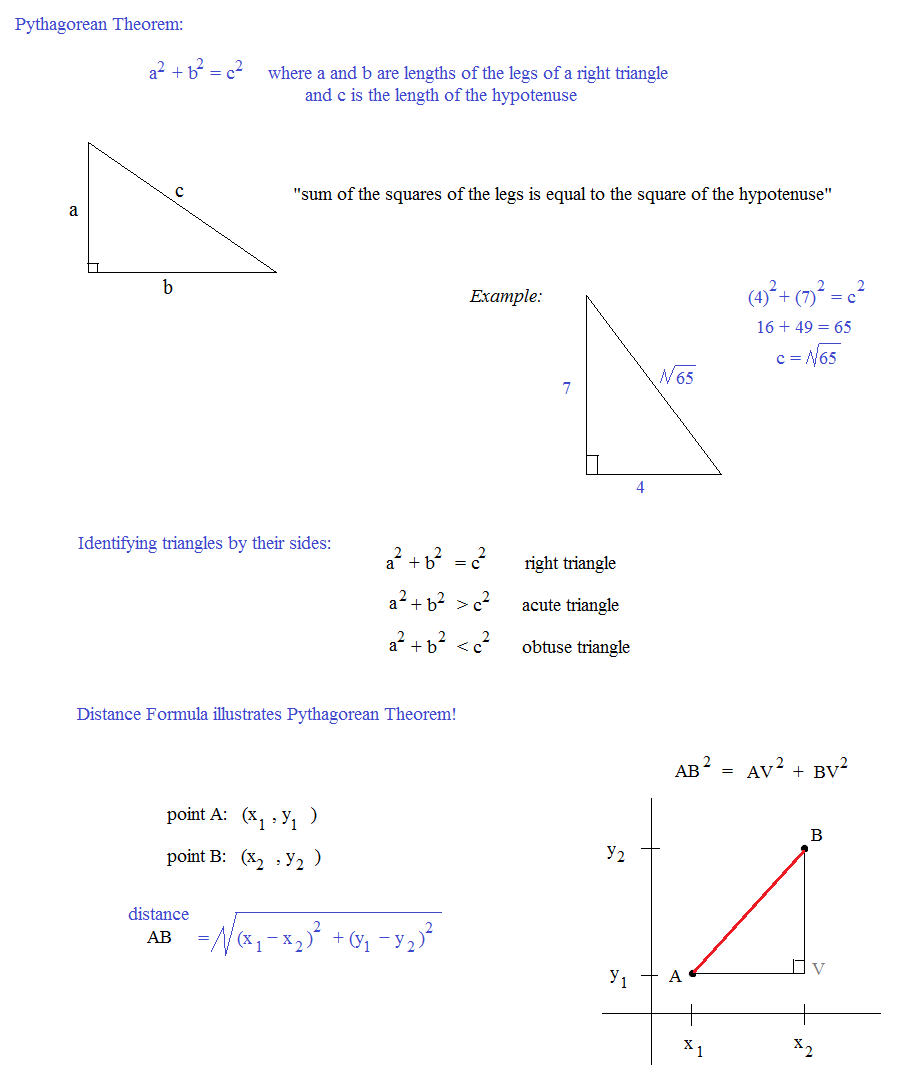 Lesson on Pythagorean Theorem