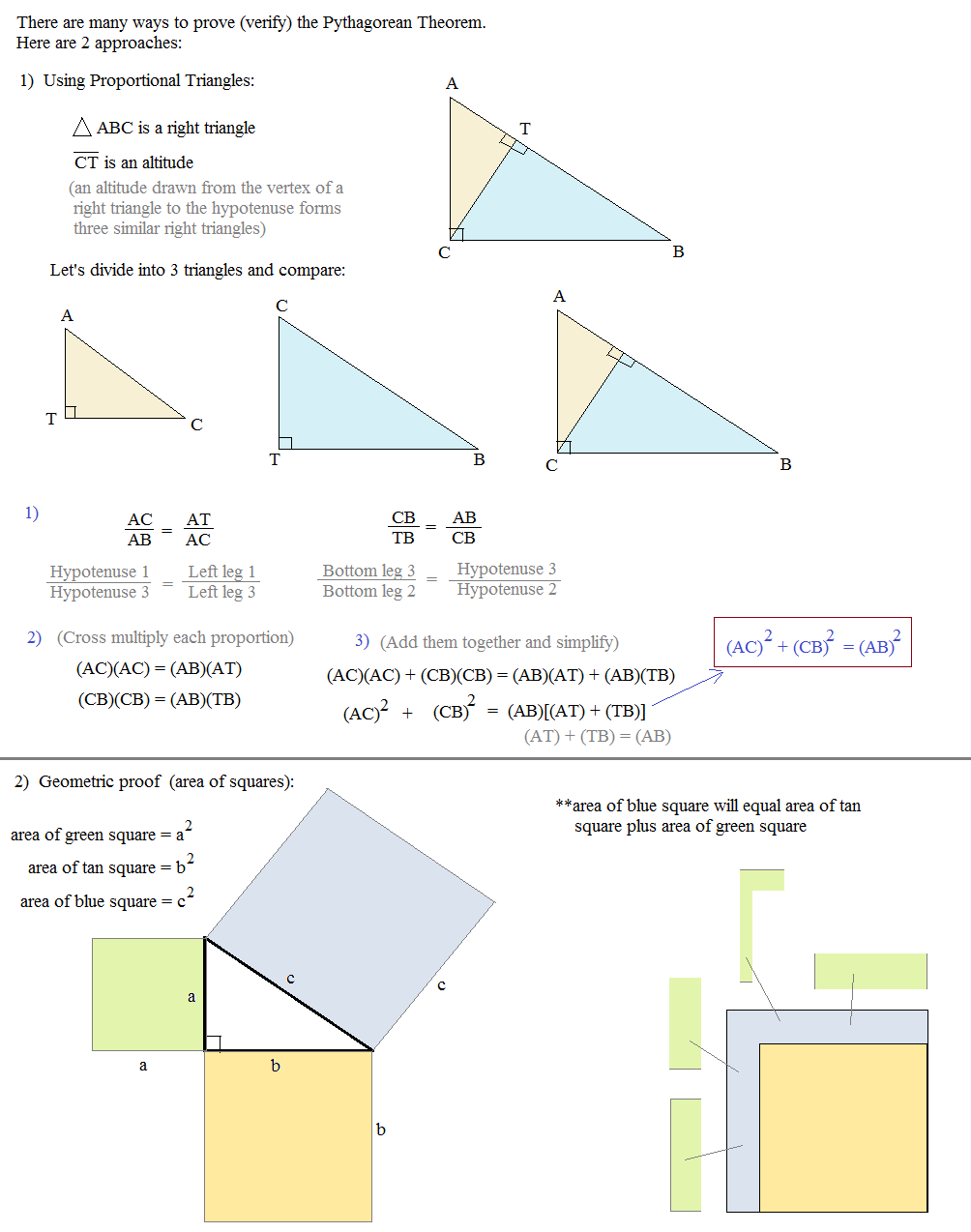 pythagoras coursework Watch as middle school students discover the pythagorean theorem in an engaging lesson this lesson plan is a new way to teach this challenging math topic covers.