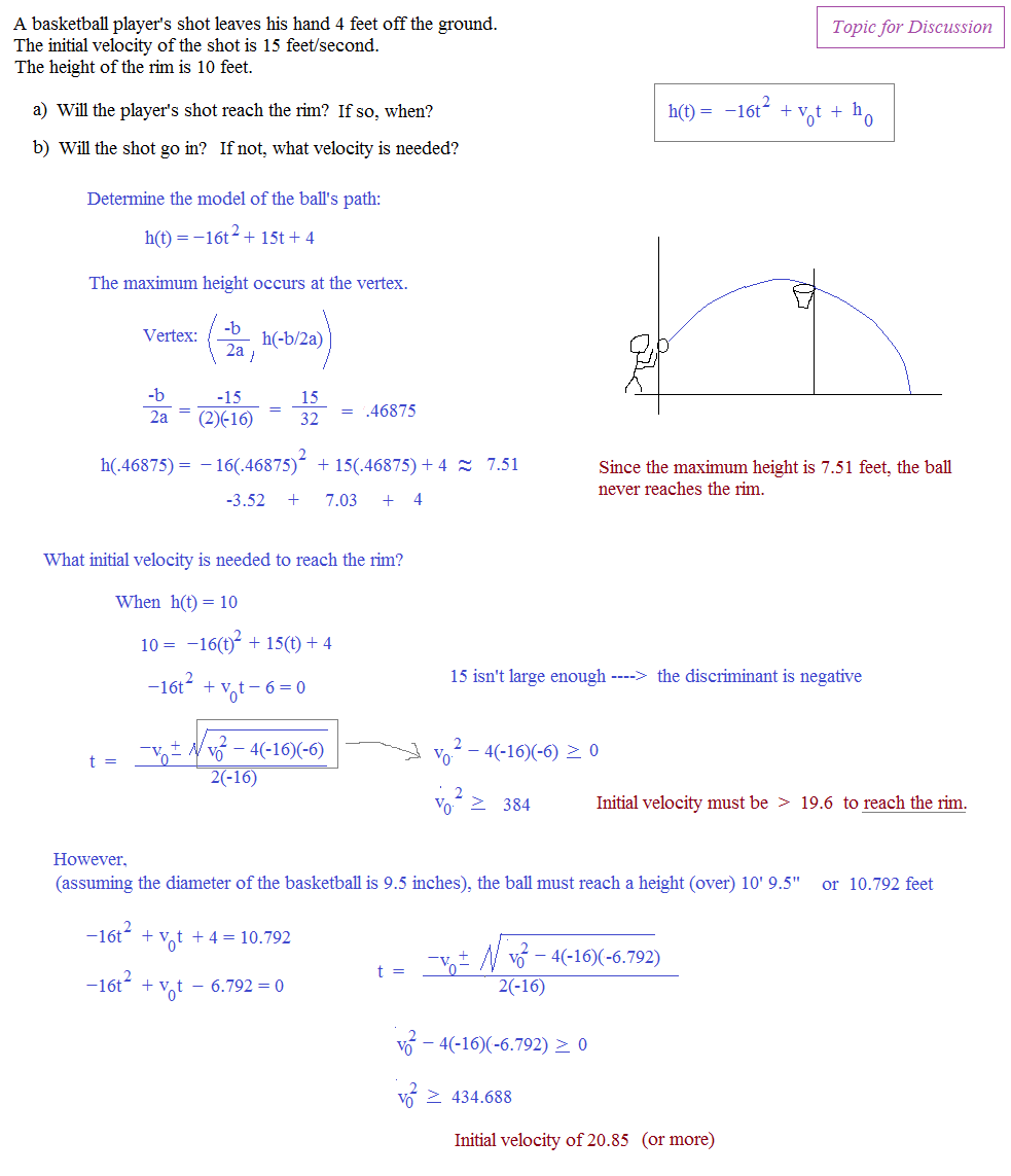 Math Plane - Quadratics Overview and notes