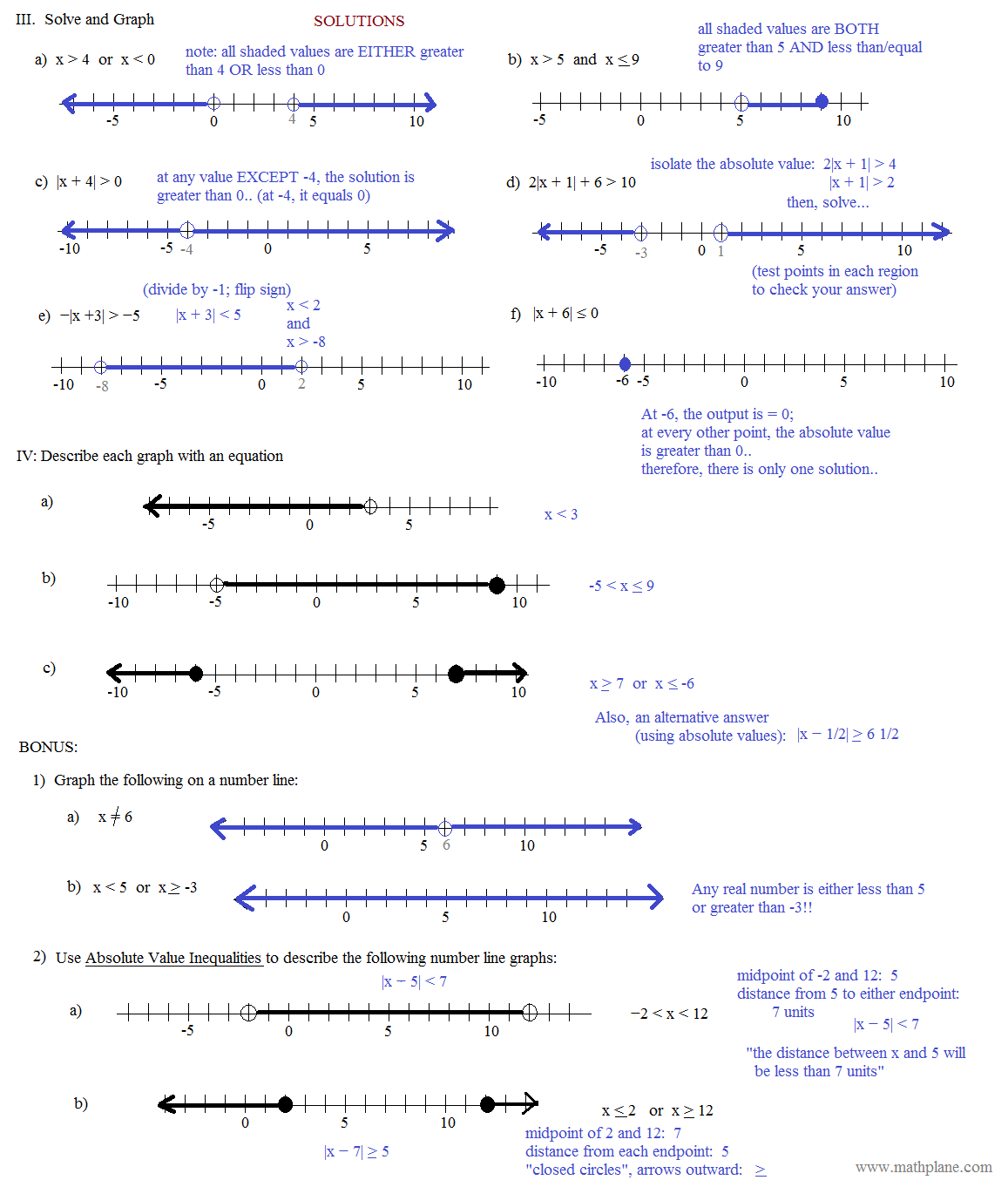 Worksheets Graphing Inequalities On A Number Line Worksheet math plane absolute value and inequalities quiz values number line 2 solutions