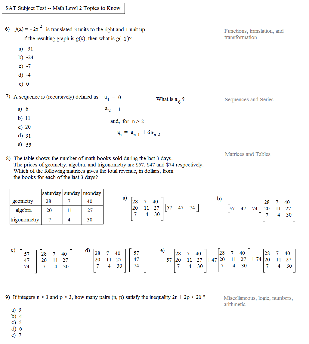 Math Plane SAT Subject Test Level 2 Topics to know – Sat Math Worksheets