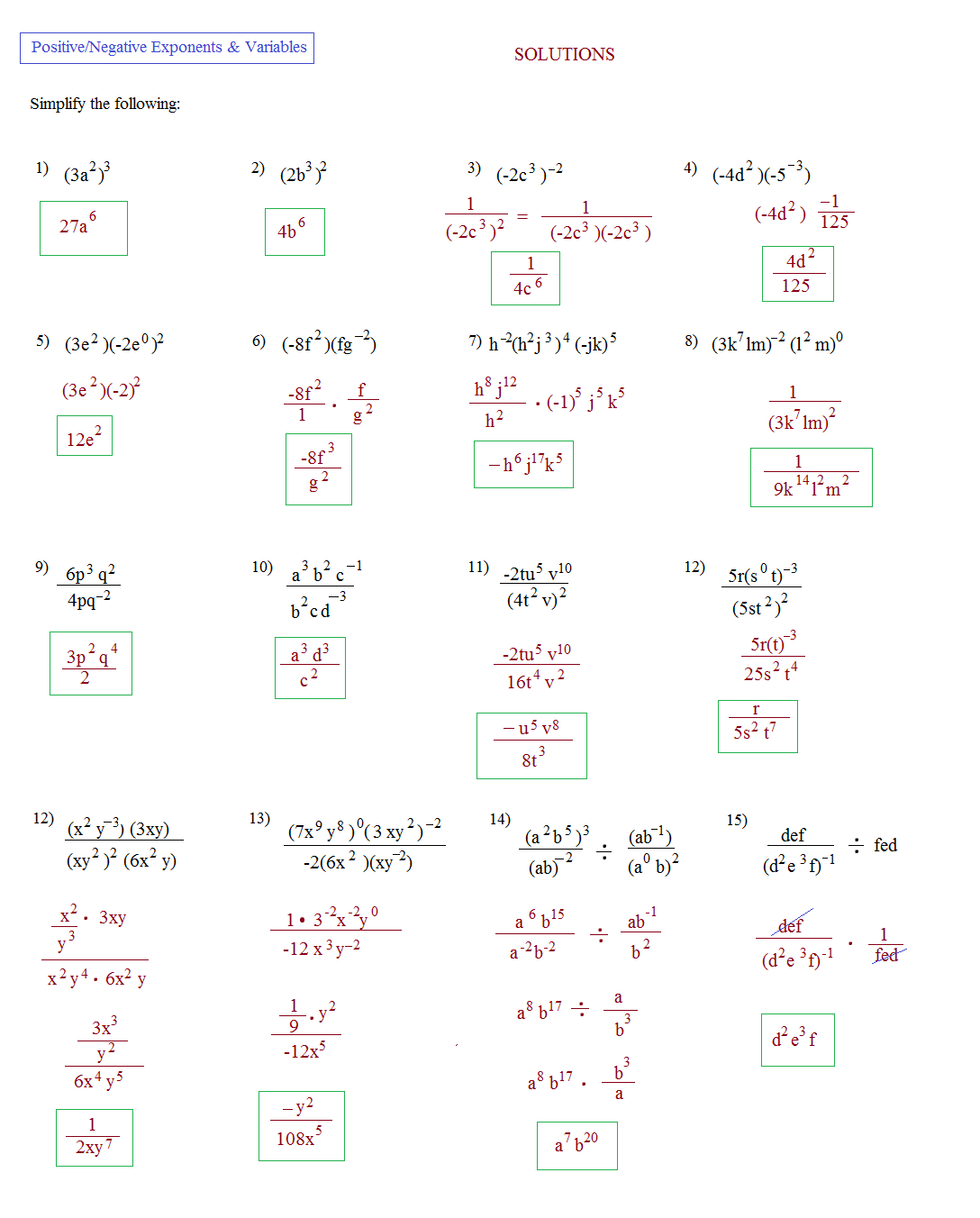 Negative Exponent Worksheets – Fractional and Negative Indices Worksheet