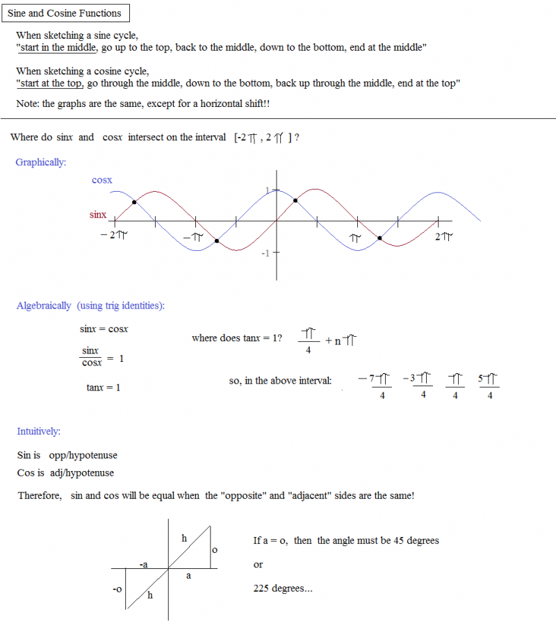 sine and cosine intersection