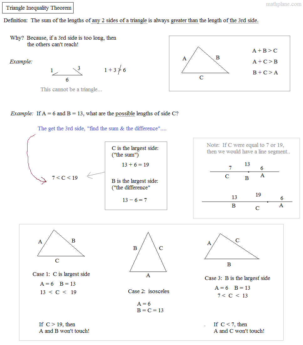 Math Plane Triangle Characteristics – Triangle Inequalities Worksheet