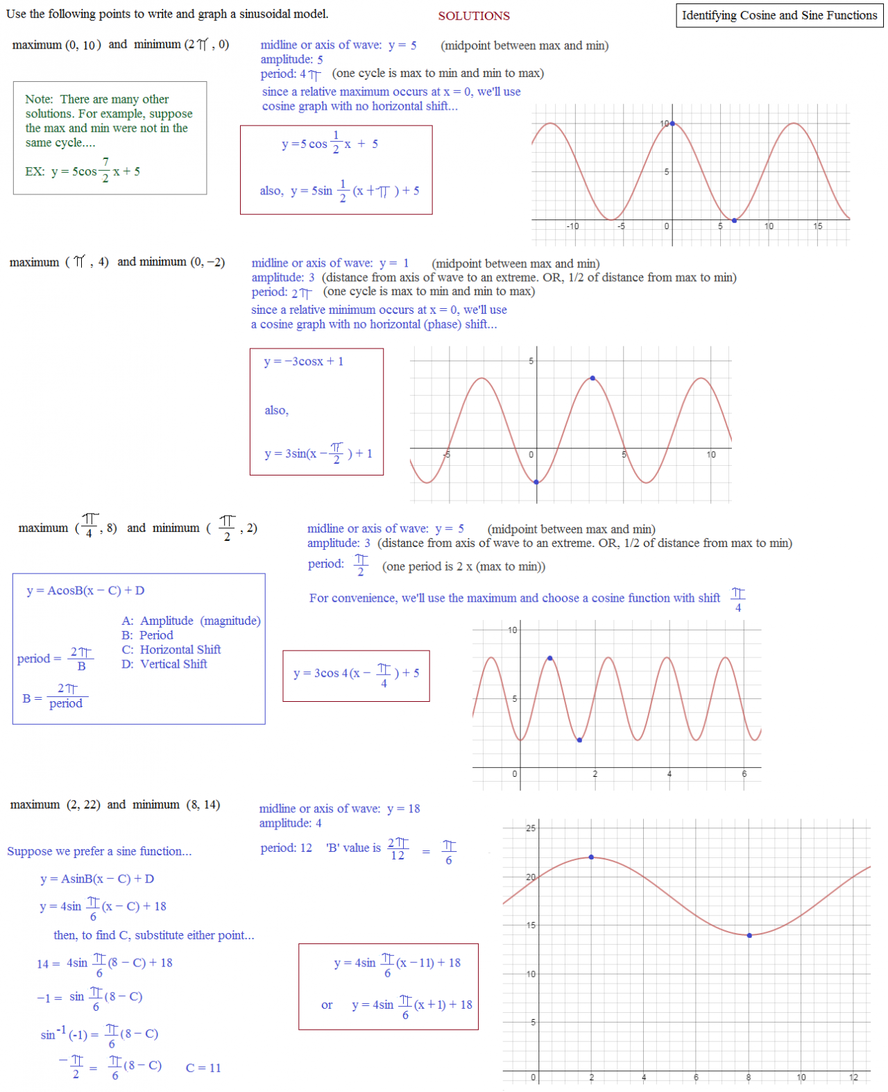 Trig Function  Letters