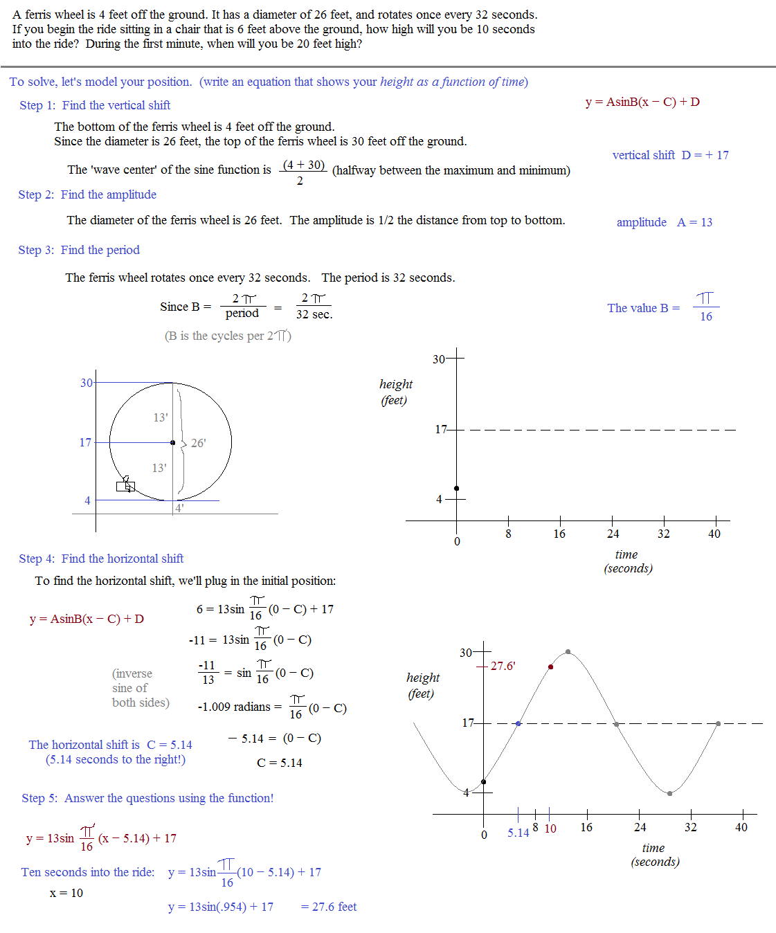 worksheet Trig Graphs Worksheet math plane periodic trig function models word problems model example 1