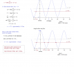 how to find the vertical shift of a periodic function
