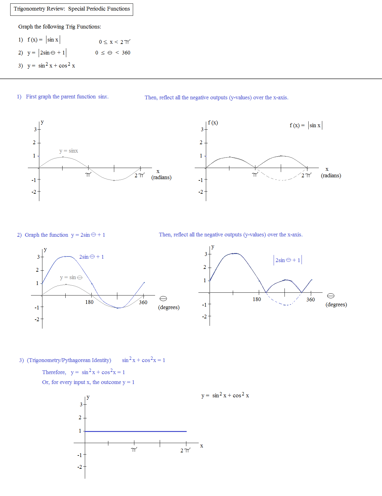 sinusoidal functions how to find shift value