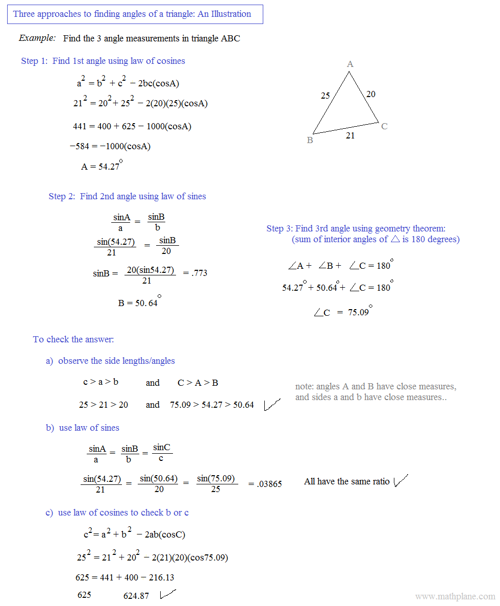 Math Plane Law of Sines and Cosines & Area of Triangles