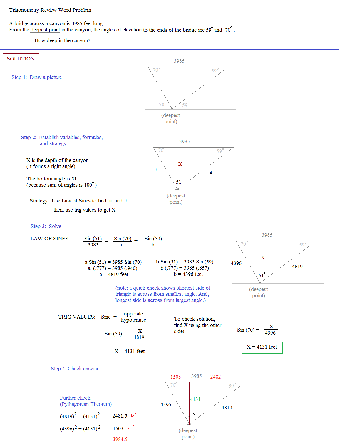 Math Plane Trigonometry Review Topics – Right Triangle Trigonometry Word Problems Worksheet