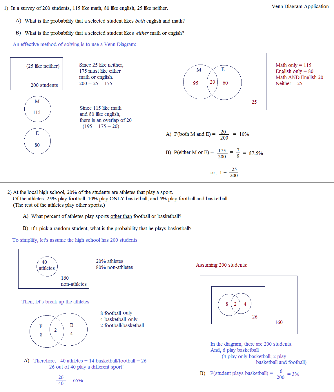 Worksheet Math Aids Venn Diagram Grass Fedjp Worksheet Study Site