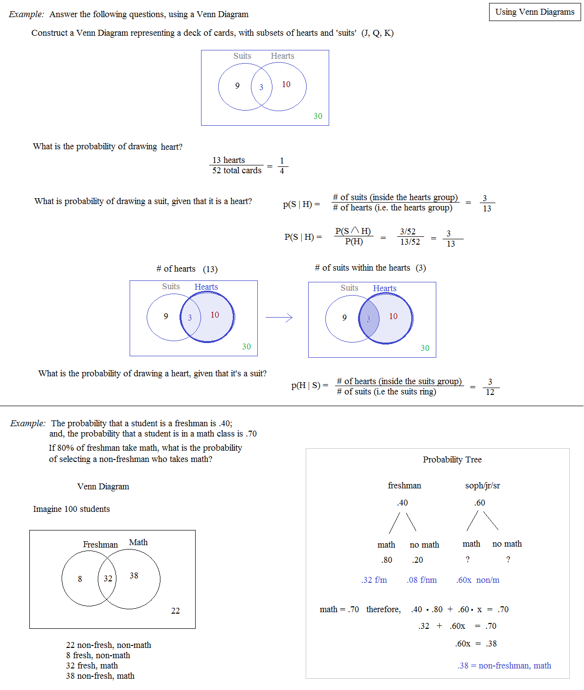 Math plane venn diagrams using venn diagrams 1 using venn diagrams 2 pooptronica