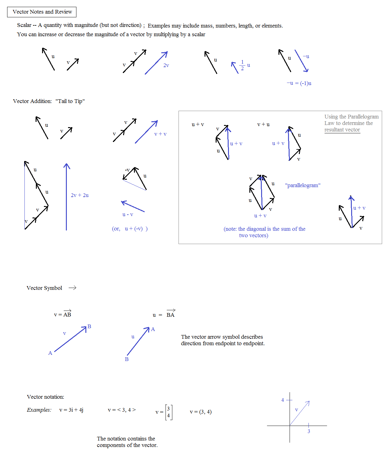 Uncategorized Vector Components Worksheet math plane vectors introduction vector review notes 1