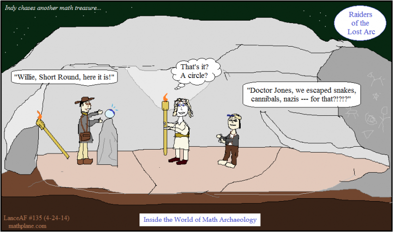 web cartoon 135 raiders of the lost arc
