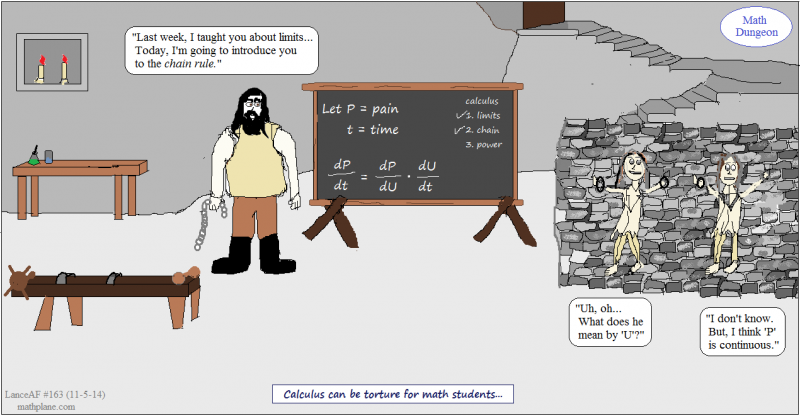 webcomic 163 math dungeon chain rule