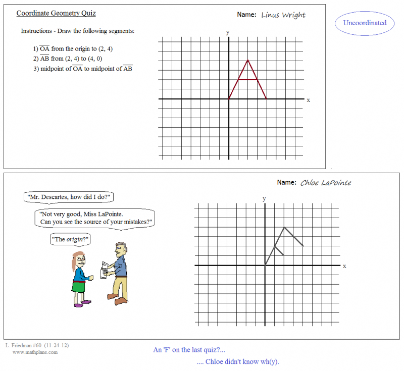 webcomic 60 uncoordinated descarte geometry quiz