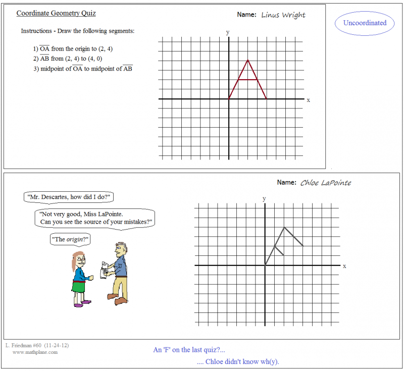 webcomic 60 uncoordinated - descarte geometry quiz