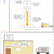 webcomic 70 degrees of comfort inside a thermometer cartoon