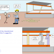 webcomic 98 math construction 2 by 4 - architect