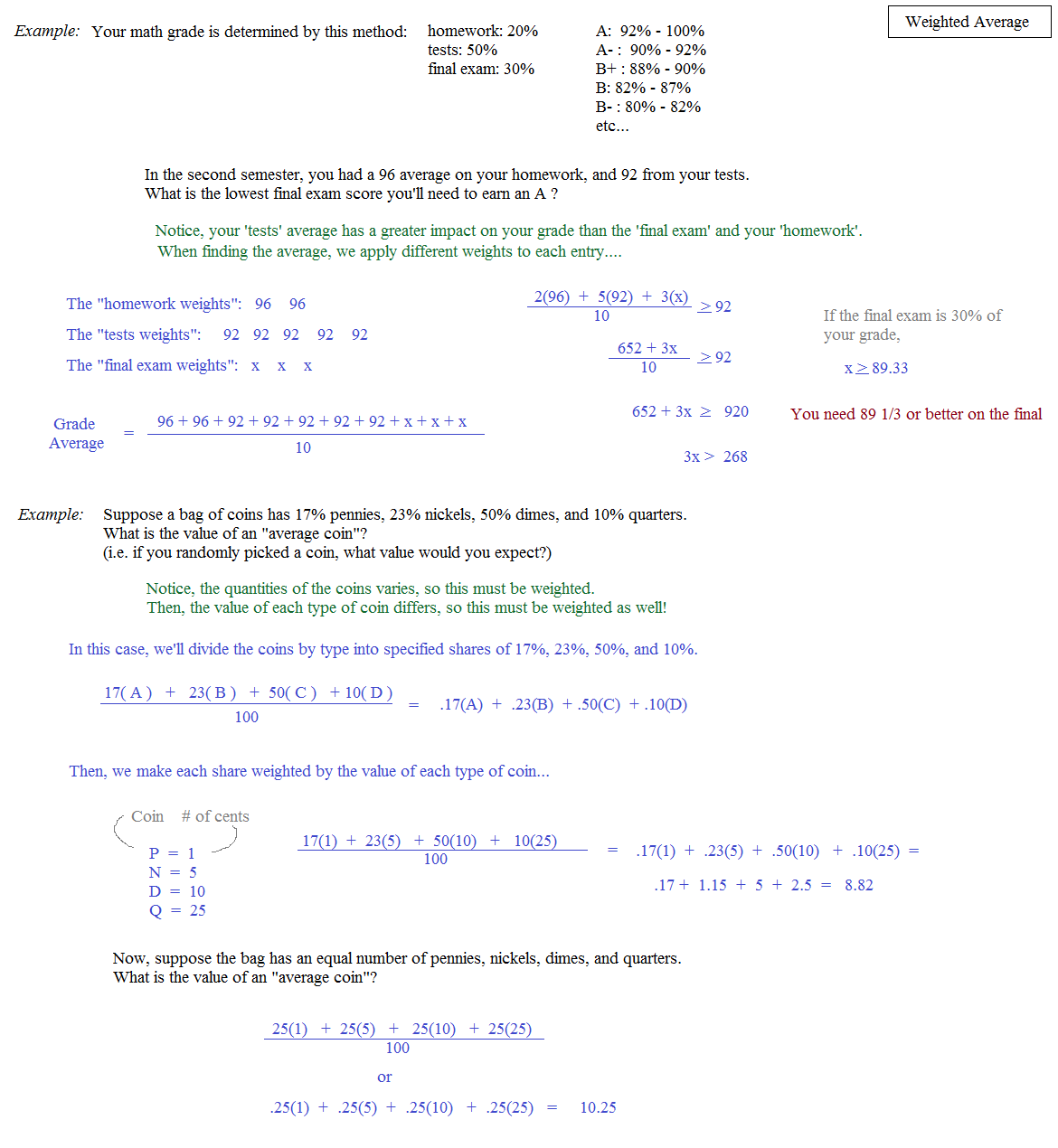 worksheet Math Aids Equivalent Fractions math aide equivalent fractions decimals and percents worksheet aids mean median mode find the slope of a line weighted average exam example